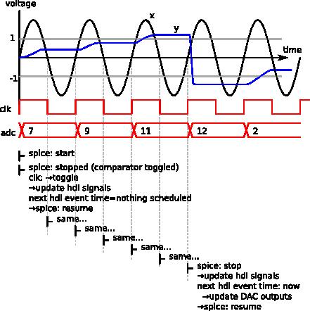 case1_curves