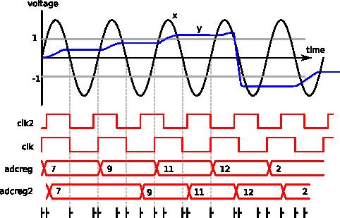 case2_curves