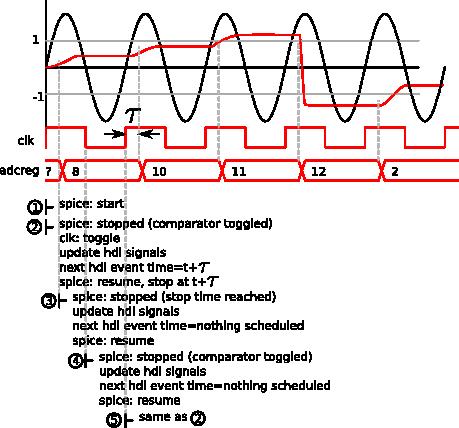case3_curves